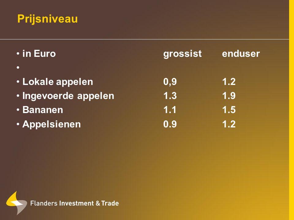 Prijsniveau in Eurogrossistenduser Lokale appelen0,91.2 Ingevoerde appelen1.31.9 Bananen1.11.5 Appelsienen0.91.2
