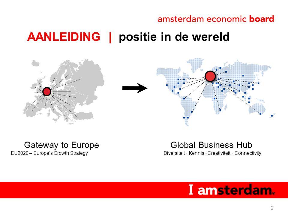 Global Business HubGateway to Europe AANLEIDING | positie in de wereld EU2020 – Europe's Growth StrategyDiversiteit - Kennis - Creativiteit - Connecti
