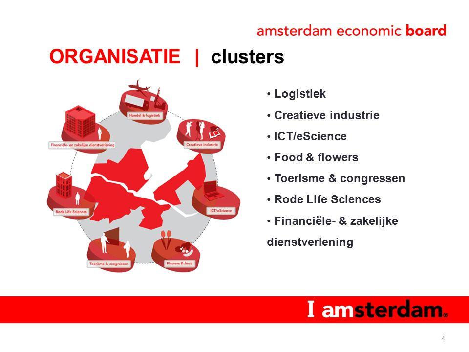 ORGANISATIE | clusters Logistiek Creatieve industrie ICT/eScience Food & flowers Toerisme & congressen Rode Life Sciences Financiële- & zakelijke dienstverlening 4