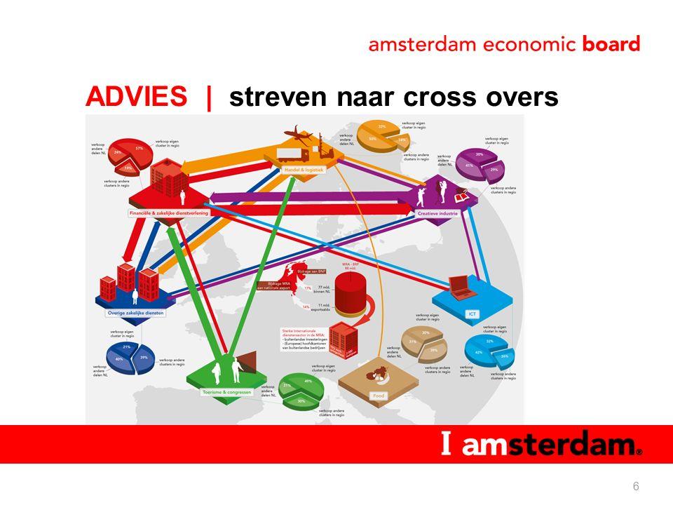 ADVIES | streven naar cross overs 6