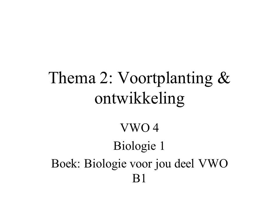 Thema 2: Voortplanting & ontwikkeling VWO 4 Biologie 1 Boek: Biologie voor jou deel VWO B1