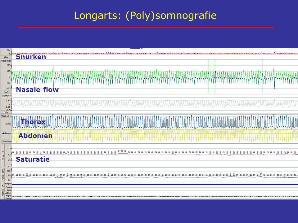 Longarts: (Poly)somnografie Snurken Nasale flow Saturatie Abdomen Thorax