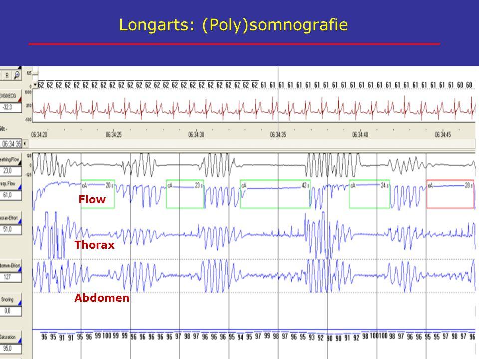 Longarts: (Poly)somnografie Thorax Abdomen Flow