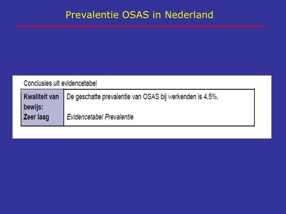 Prevalentie OSAS in Nederland
