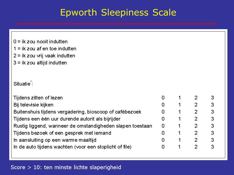 Epworth Sleepiness Scale Score > 10: ten minste lichte slaperigheid