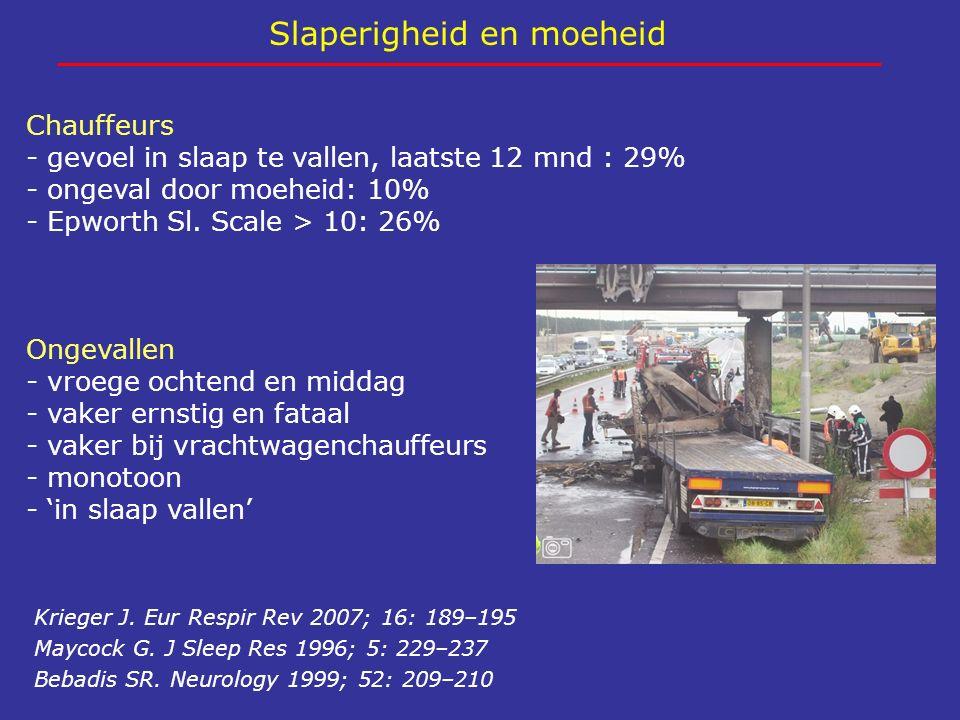 Slaperigheid en moeheid Chauffeurs - gevoel in slaap te vallen, laatste 12 mnd : 29% - ongeval door moeheid: 10% - Epworth Sl. Scale > 10: 26% Ongeval
