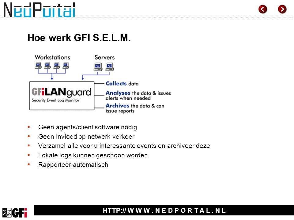 HTTP:// W W W. N E D P O R T A L. N L Hoe werk GFI S.E.L.M.