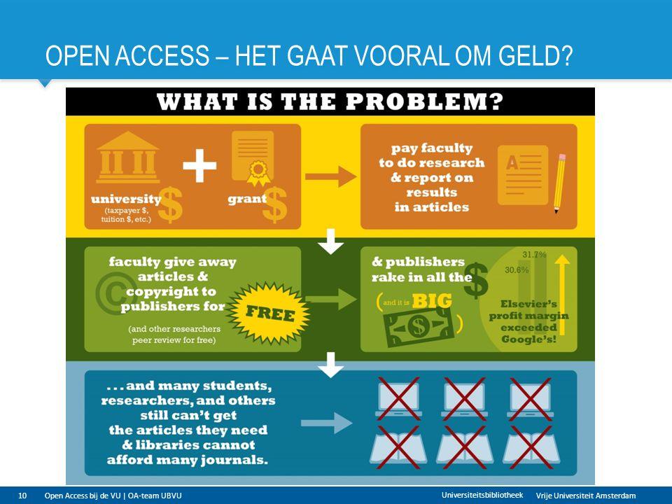 Vrije Universiteit Amsterdam OPEN ACCESS – HET GAAT VOORAL OM GELD.