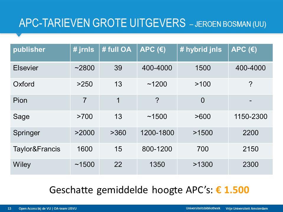 Vrije Universiteit Amsterdam APC-TARIEVEN GROTE UITGEVERS – JEROEN BOSMAN (UU) 13 Universiteitsbibliotheek Geschatte gemiddelde hoogte APC's: € 1.500 Open Access bij de VU | OA-team UBVU