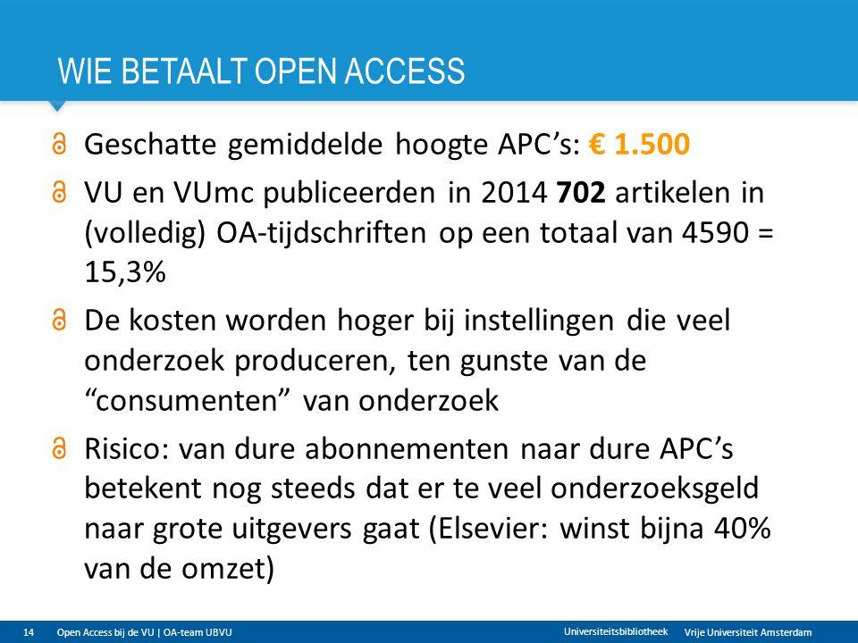 Vrije Universiteit Amsterdam WIE BETAALT OPEN ACCESS 14 Universiteitsbibliotheek Geschatte gemiddelde hoogte APC's: € 1.500 VU en VUmc publiceerden in 2014 702 artikelen in (volledig) OA-tijdschriften op een totaal van 4590 = 15,3% De kosten worden hoger bij instellingen die veel onderzoek produceren, ten gunste van de consumenten van onderzoek Risico: van dure abonnementen naar dure APC's betekent nog steeds dat er te veel onderzoeksgeld naar grote uitgevers gaat (Elsevier: winst bijna 40% van de omzet) Open Access bij de VU | OA-team UBVU