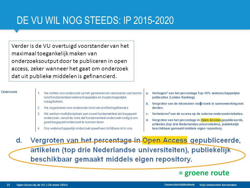 Vrije Universiteit Amsterdam DE VU WIL NOG STEEDS: IP 2015-2020 23 Universiteitsbibliotheek Verder is de VU overtuigd voorstander van het maximaal toegankelijk maken van onderzoeksoutput door te publiceren in open access, zeker wanneer het gaat om onderzoek dat uit publieke middelen is gefinancierd.