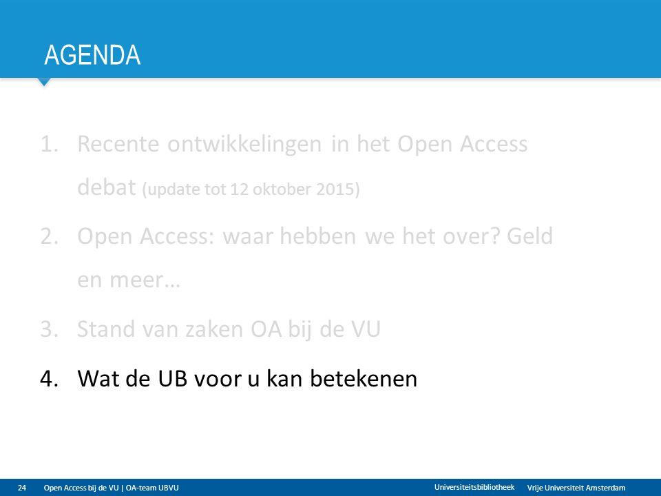 Vrije Universiteit Amsterdam AGENDA 24 Universiteitsbibliotheek 1.Recente ontwikkelingen in het Open Access debat (update tot 12 oktober 2015) 2.Open Access: waar hebben we het over.