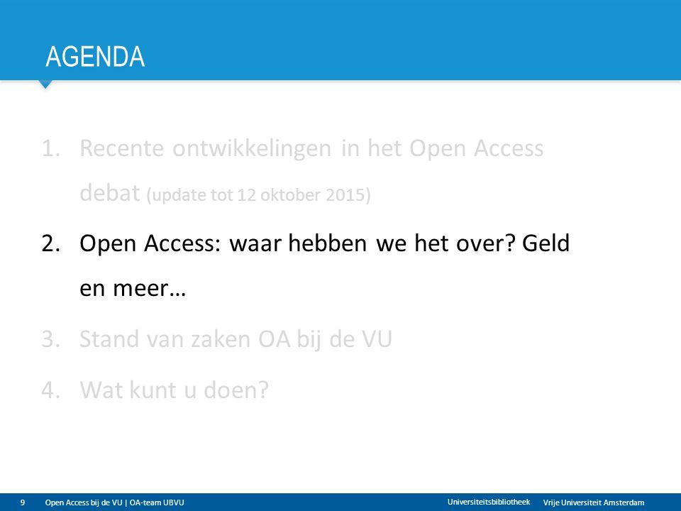 Vrije Universiteit Amsterdam AGENDA 9 Universiteitsbibliotheek 1.Recente ontwikkelingen in het Open Access debat (update tot 12 oktober 2015) 2.Open Access: waar hebben we het over.