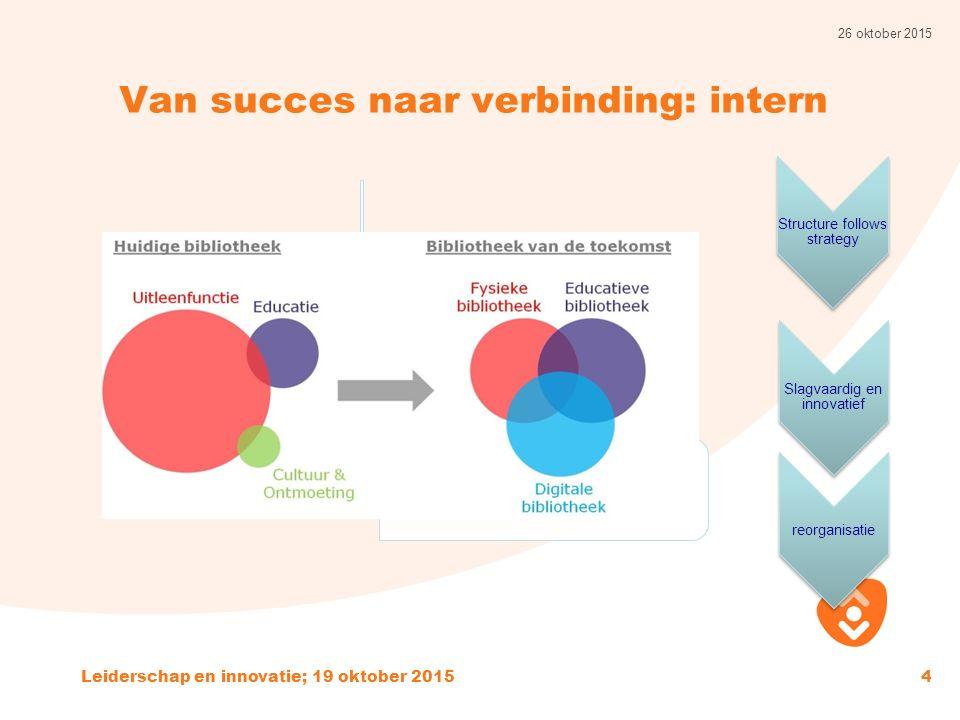 Van succes naar verbinding: intern 26 oktober 2015 Leiderschap en innovatie; 19 oktober 20154