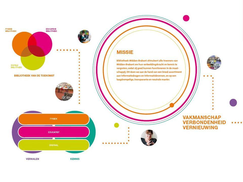 26 oktober 2015 Leiderschap en innovatie; 19 oktober 20156