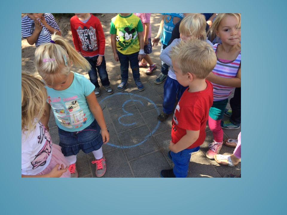 Kinderen kunnen meteen aan de slag Onderwijstijd wordt zo beter benut De kinderen kiezen zelf of de juf legt een werkje klaar Ouderhulp tijdens de inloop Leuk om als ouder te zien hoe je kind speelt, iets aanpakt, samen speelt Kiesbord DE INLOOP
