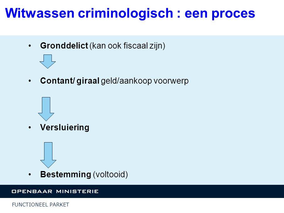 FUNCTIONEEL PARKET Witwassen criminologisch : een proces Gronddelict (kan ook fiscaal zijn) Contant/ giraal geld/aankoop voorwerp Versluiering Bestemm