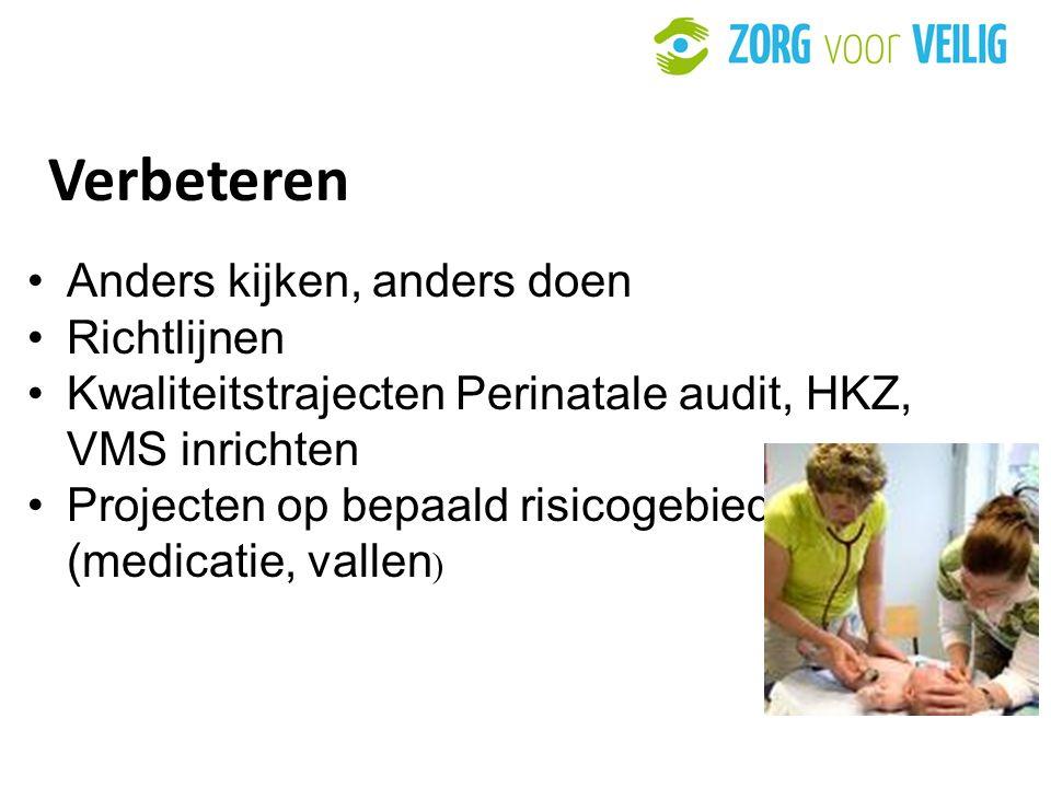 27 Verbeteren Anders kijken, anders doen Richtlijnen Kwaliteitstrajecten Perinatale audit, HKZ, VMS inrichten Projecten op bepaald risicogebied (medicatie, vallen )