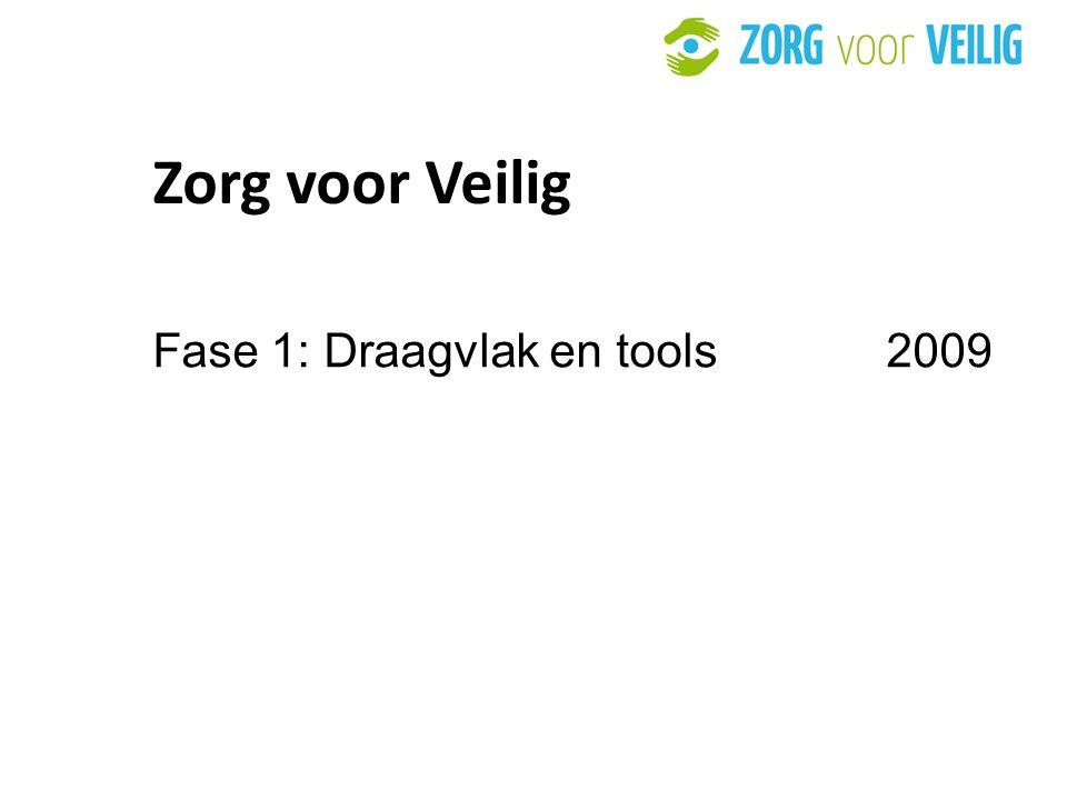 31 Zorg voor Veilig Fase 1: Draagvlak en tools 2009
