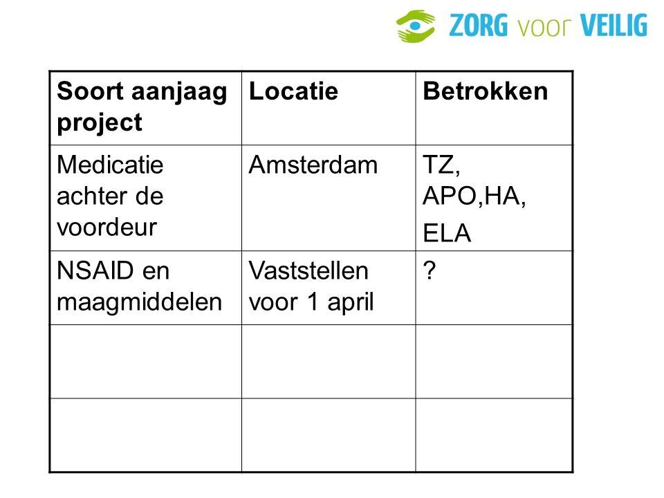 . Soort aanjaag project LocatieBetrokken Medicatie achter de voordeur AmsterdamTZ, APO,HA, ELA NSAID en maagmiddelen Vaststellen voor 1 april ?