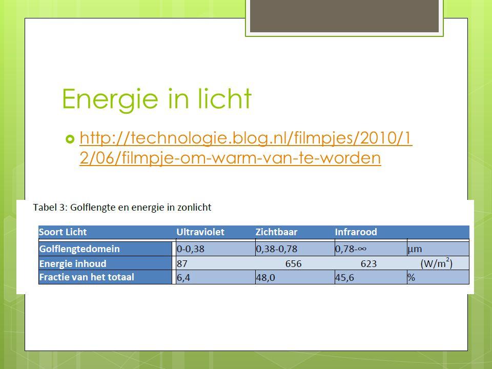 Energie in licht  http://technologie.blog.nl/filmpjes/2010/1 2/06/filmpje-om-warm-van-te-worden http://technologie.blog.nl/filmpjes/2010/1 2/06/filmpje-om-warm-van-te-worden