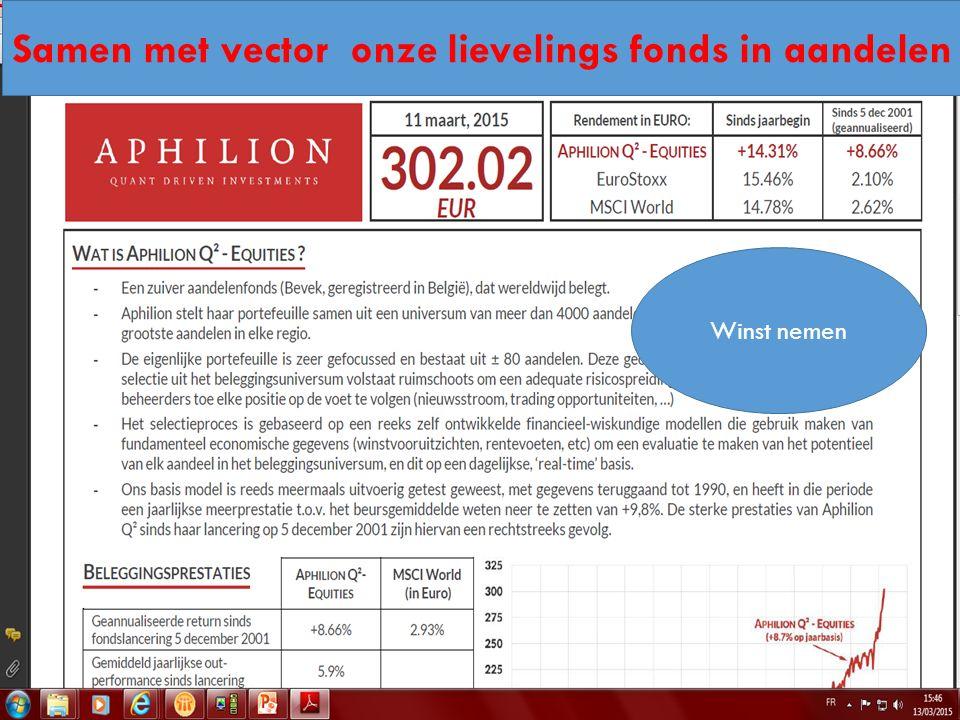 26/10/201532 Samen met vector onze lievelings fonds in aandelen Winst nemen