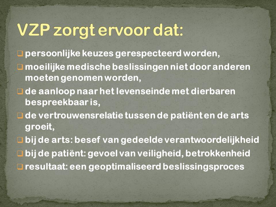  persoonlijke keuzes gerespecteerd worden,  moeilijke medische beslissingen niet door anderen moeten genomen worden,  de aanloop naar het levensein