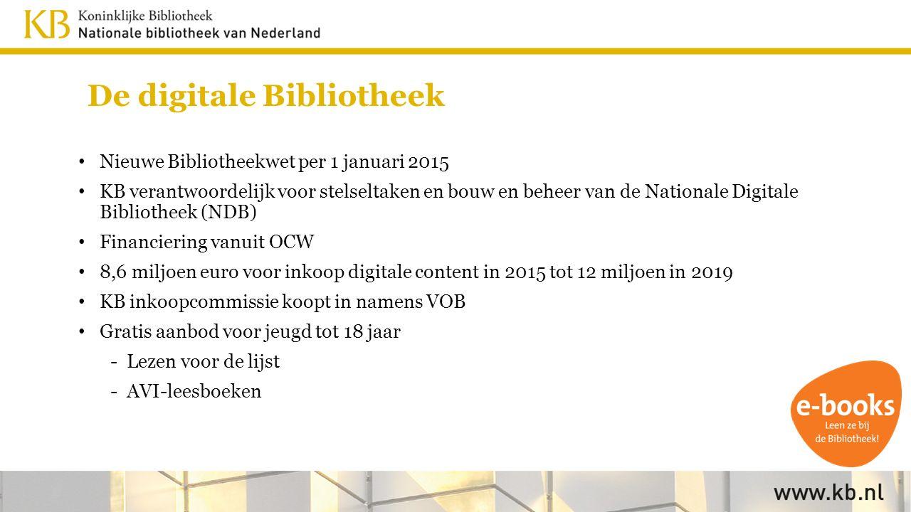 De digitale Bibliotheek Nieuwe Bibliotheekwet per 1 januari 2015 KB verantwoordelijk voor stelseltaken en bouw en beheer van de Nationale Digitale Bibliotheek (NDB) Financiering vanuit OCW 8,6 miljoen euro voor inkoop digitale content in 2015 tot 12 miljoen in 2019 KB inkoopcommissie koopt in namens VOB Gratis aanbod voor jeugd tot 18 jaar - Lezen voor de lijst - AVI-leesboeken
