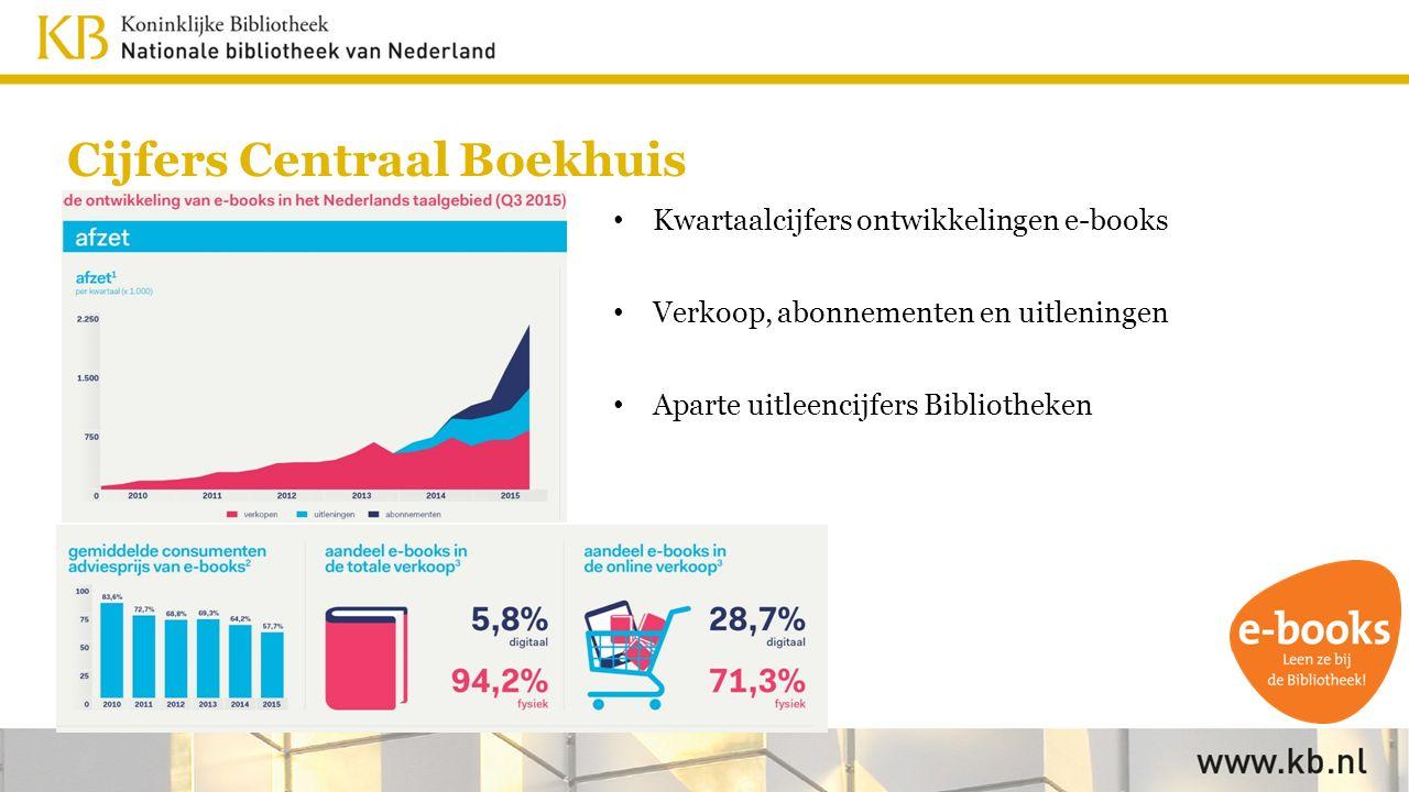 Cijfers Centraal Boekhuis Kwartaalcijfers ontwikkelingen e-books Verkoop, abonnementen en uitleningen Aparte uitleencijfers Bibliotheken