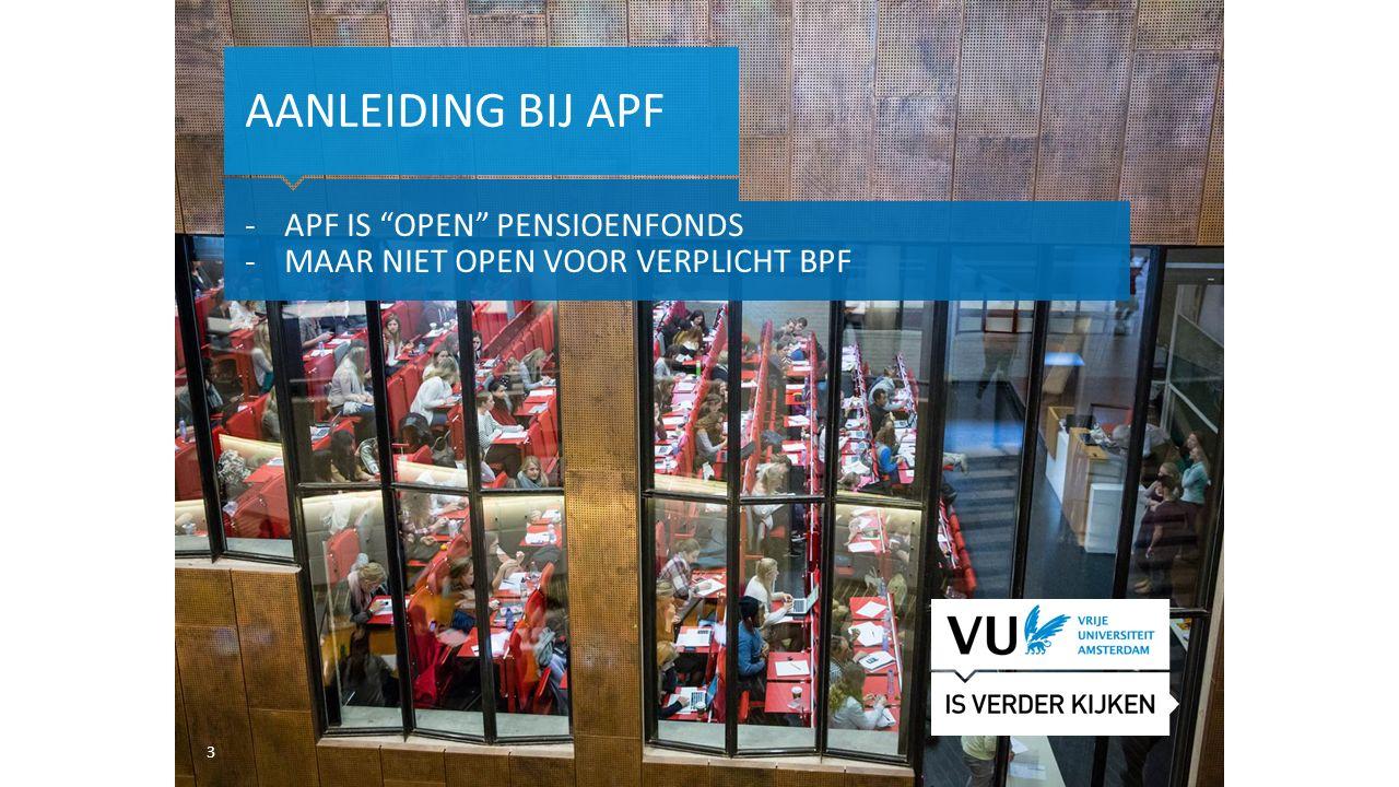3Het begint met een idee AANLEIDING BIJ APF -APF IS OPEN PENSIOENFONDS -MAAR NIET OPEN VOOR VERPLICHT BPF 3