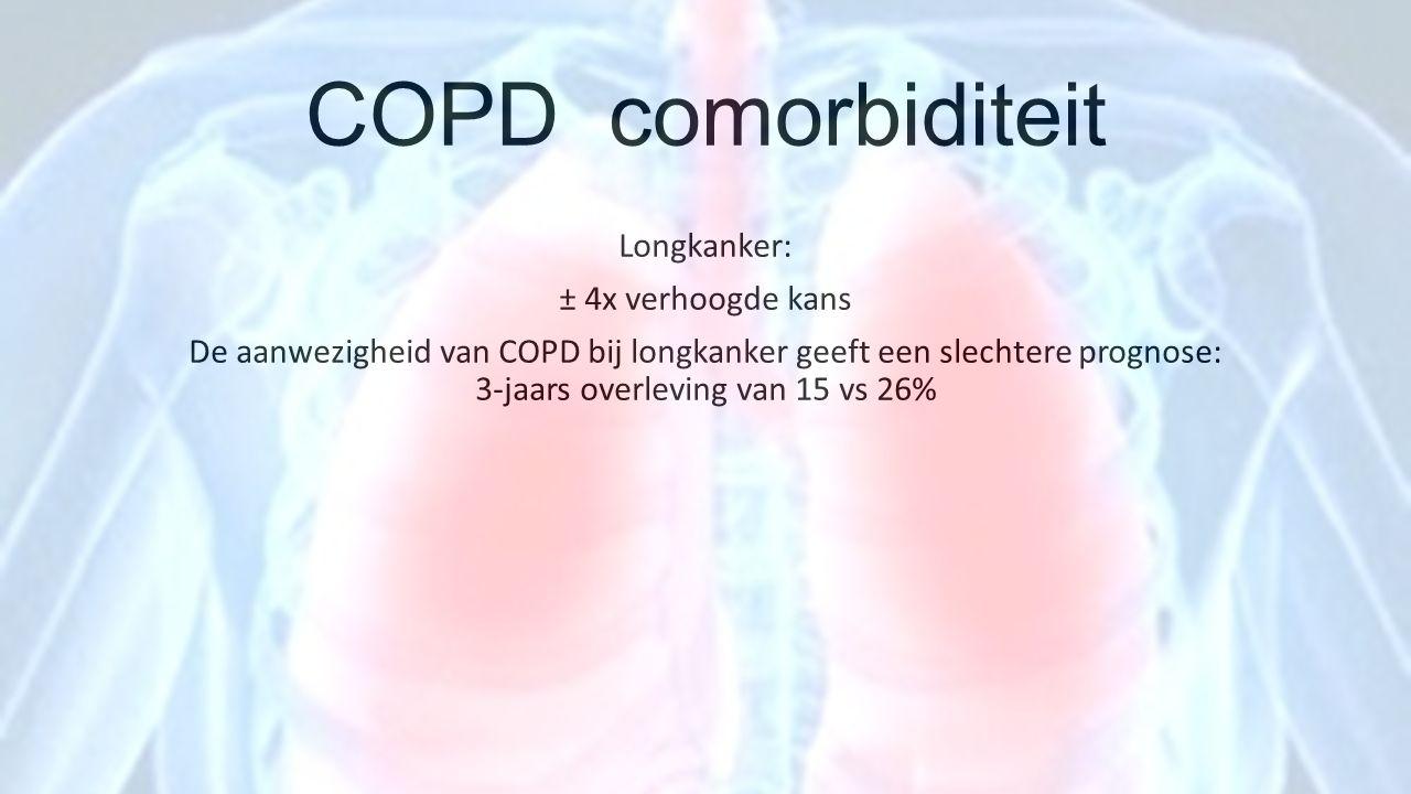 COPD comorbiditeit Longkanker: ± 4x verhoogde kans De aanwezigheid van COPD bij longkanker geeft een slechtere prognose: 3-jaars overleving van 15 vs