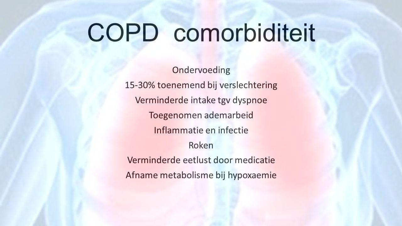 COPD comorbiditeit Ondervoeding 15-30% toenemend bij verslechtering Verminderde intake tgv dyspnoe Toegenomen ademarbeid Inflammatie en infectie Roken