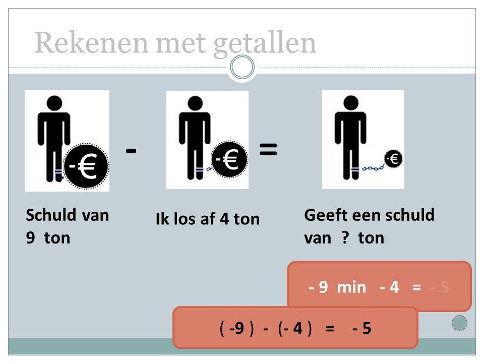 Schuld van 9 ton Ik los af 4 ton Geeft een schuld van ? ton -= - 9 min - 4 = - 5 ( -9 ) - (- 4 ) = - 5