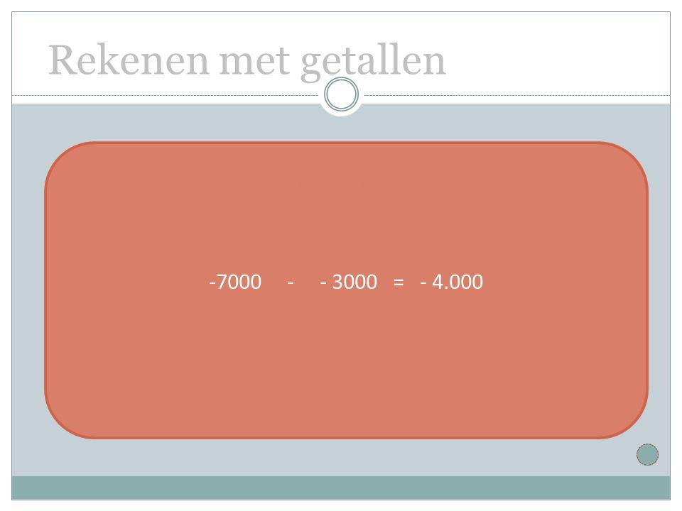 Rekenen met getallen (dit heet aflossing) SCHULD MIN SCHULD = LAGERE SCHULD -7000 - - 3000 = - 4.000 Van de schuld wordt drieduizend afgetrokken: Er b