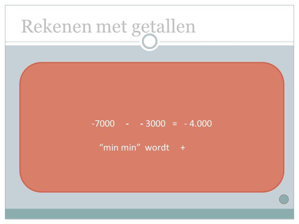 Rekenen met getallen (dit heet aflossing) SCHULD MIN SCHULD = LAGERE SCHULD -7000 - - 3000 = - 4.000 Van de min min wordt +afgetrokken: Er blijft een schuld van 4000 over