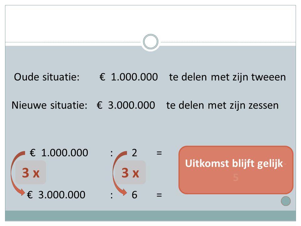 Oude situatie: € 1.000.000 te delen met zijn tweeen Nieuwe situatie: € 3.000.000 te delen met zijn zessen € 1.000.000 : 2 = € 3.000.000 : 6 = 3 x Uitk
