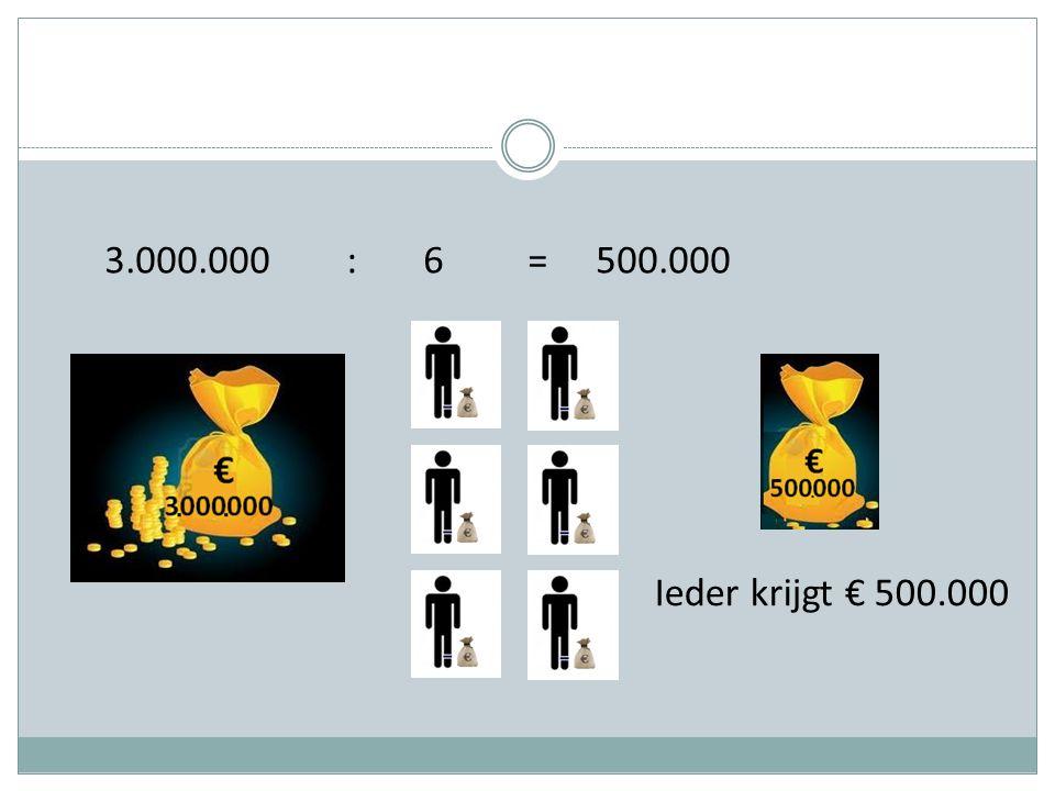 3.000.000 : 6 = 500.000 Ieder krijgt € 500.000