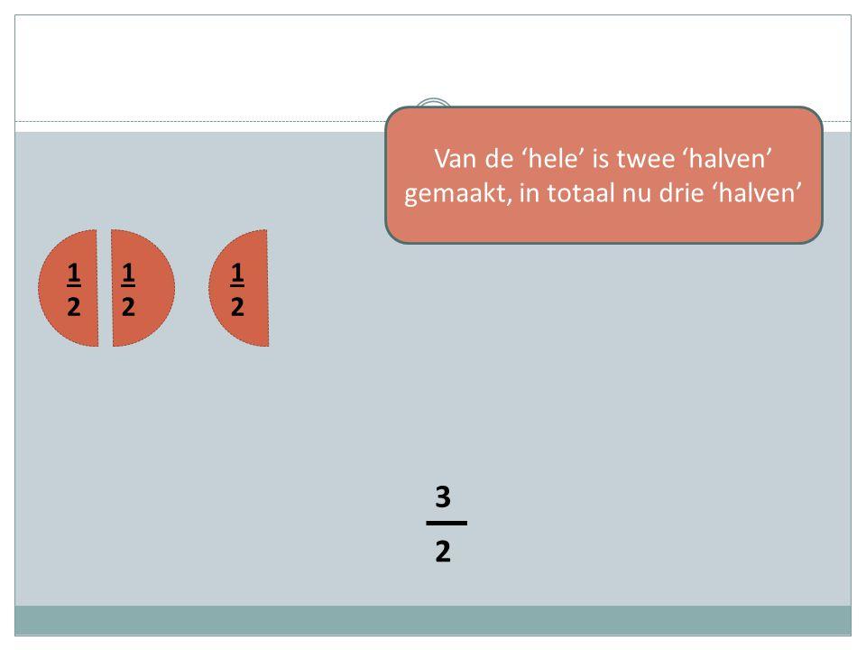 1212 1212 1212 2 3 Van de 'hele' is twee 'halven' gemaakt, in totaal nu drie 'halven'