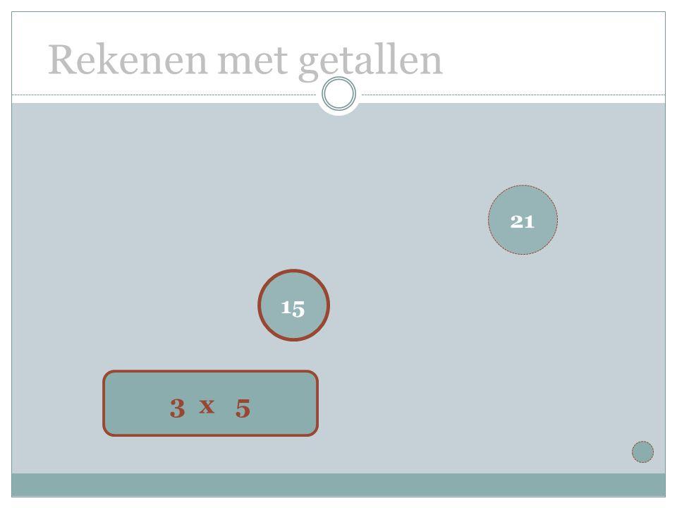 Rekenen met getallen 15 3 x 5 21