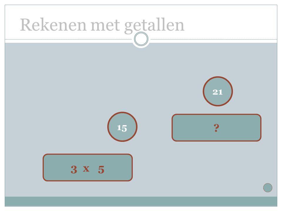 Rekenen met getallen 21 15 3 x 5