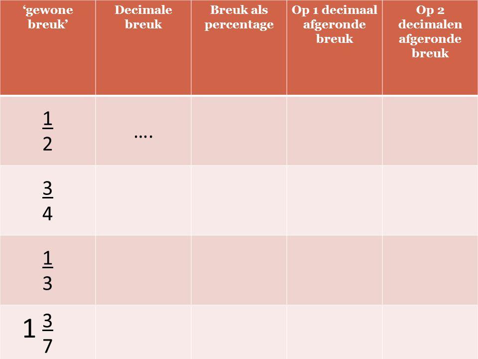 'gewone breuk' Decimale breuk Breuk als percentage Op 1 decimaal afgeronde breuk Op 2 decimalen afgeronde breuk 1212 …. 3434 1313 3737 1
