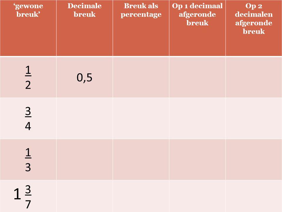 'gewone breuk' Decimale breuk Breuk als percentage Op 1 decimaal afgeronde breuk Op 2 decimalen afgeronde breuk 1212 0,5 3434 1313 3737 1