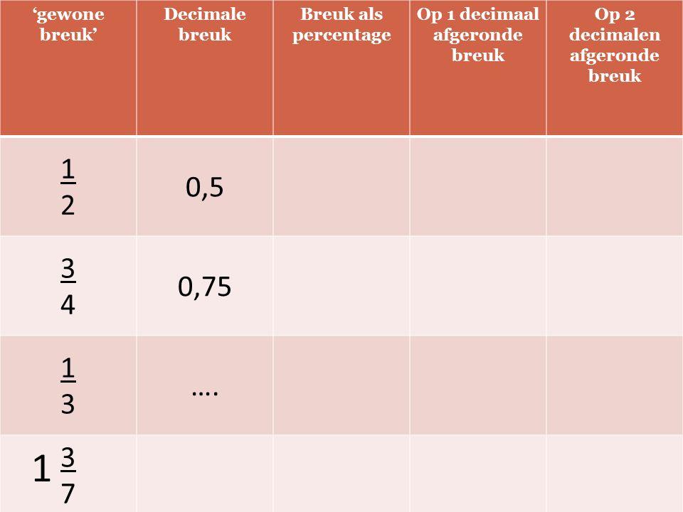 'gewone breuk' Decimale breuk Breuk als percentage Op 1 decimaal afgeronde breuk Op 2 decimalen afgeronde breuk 1212 0,5 3434 0,75 1313 …. 3737 1