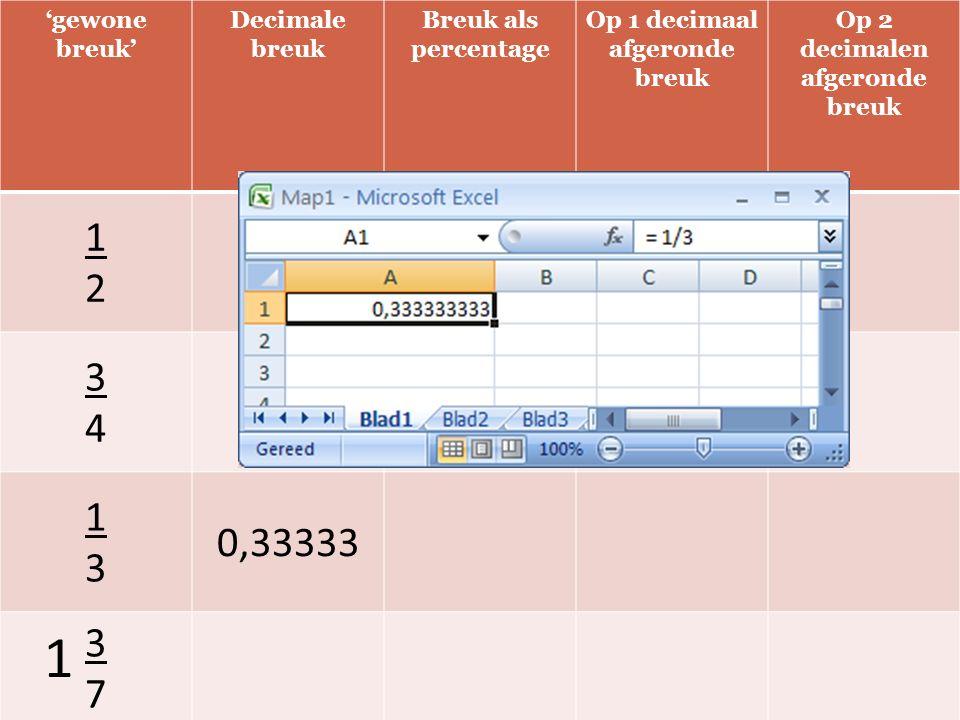 'gewone breuk' Decimale breuk Breuk als percentage Op 1 decimaal afgeronde breuk Op 2 decimalen afgeronde breuk 1212 0,5 3434 0,75 1313 0,33333 3737 1