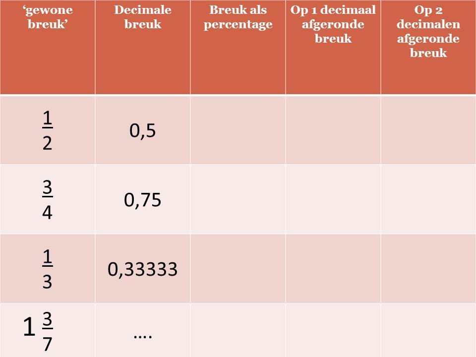 'gewone breuk' Decimale breuk Breuk als percentage Op 1 decimaal afgeronde breuk Op 2 decimalen afgeronde breuk 1212 0,5 3434 0,75 1313 0,33333 3737 ….