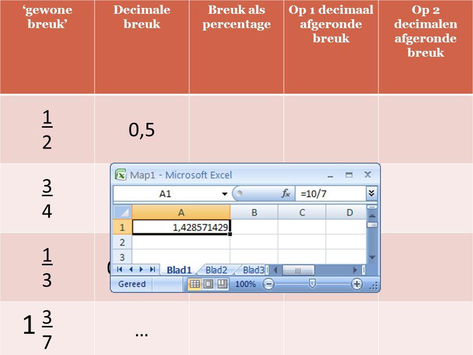 'gewone breuk' Decimale breuk Breuk als percentage Op 1 decimaal afgeronde breuk Op 2 decimalen afgeronde breuk 1212 0,5 3434 0,75 1313 0,33333 3737 … 1