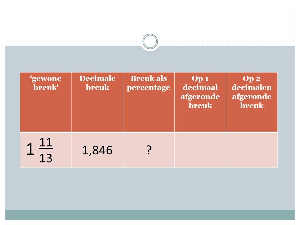 'gewone breuk' Decimale breuk Breuk als percentage Op 1 decimaal afgeronde breuk Op 2 decimalen afgeronde breuk 11 13 1,846.