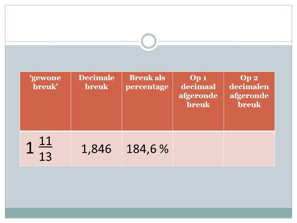 'gewone breuk' Decimale breuk Breuk als percentage Op 1 decimaal afgeronde breuk Op 2 decimalen afgeronde breuk 11 13 1,846184,6 % 1