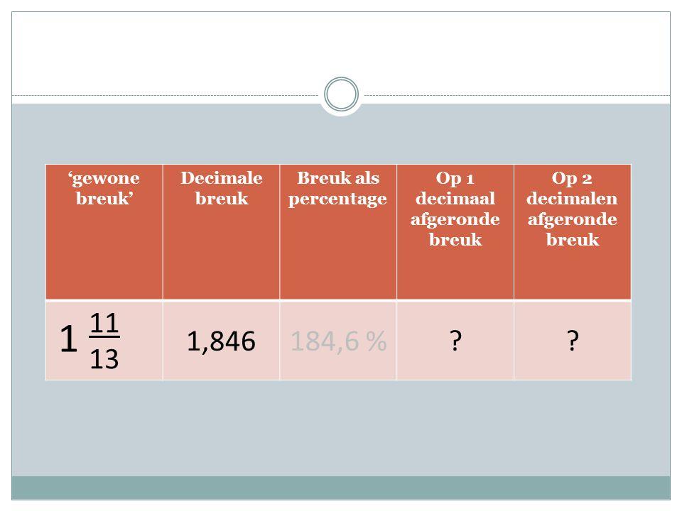 'gewone breuk' Decimale breuk Breuk als percentage Op 1 decimaal afgeronde breuk Op 2 decimalen afgeronde breuk 11 13 1,846184,6 %?? 1