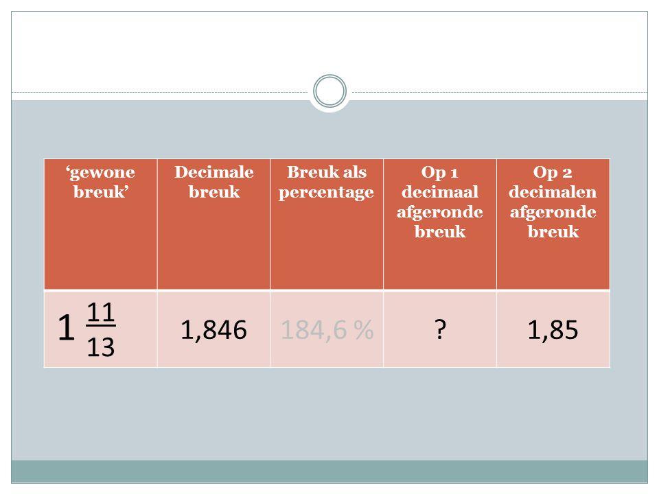 'gewone breuk' Decimale breuk Breuk als percentage Op 1 decimaal afgeronde breuk Op 2 decimalen afgeronde breuk 11 13 1,846184,6 %?1,85 1